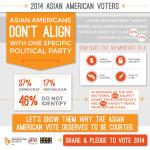 AAPI Voters