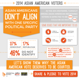 AAPI Voters